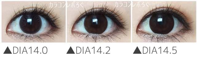 DIA14.0・14.2・14.5mmのカラコン大きさ比較